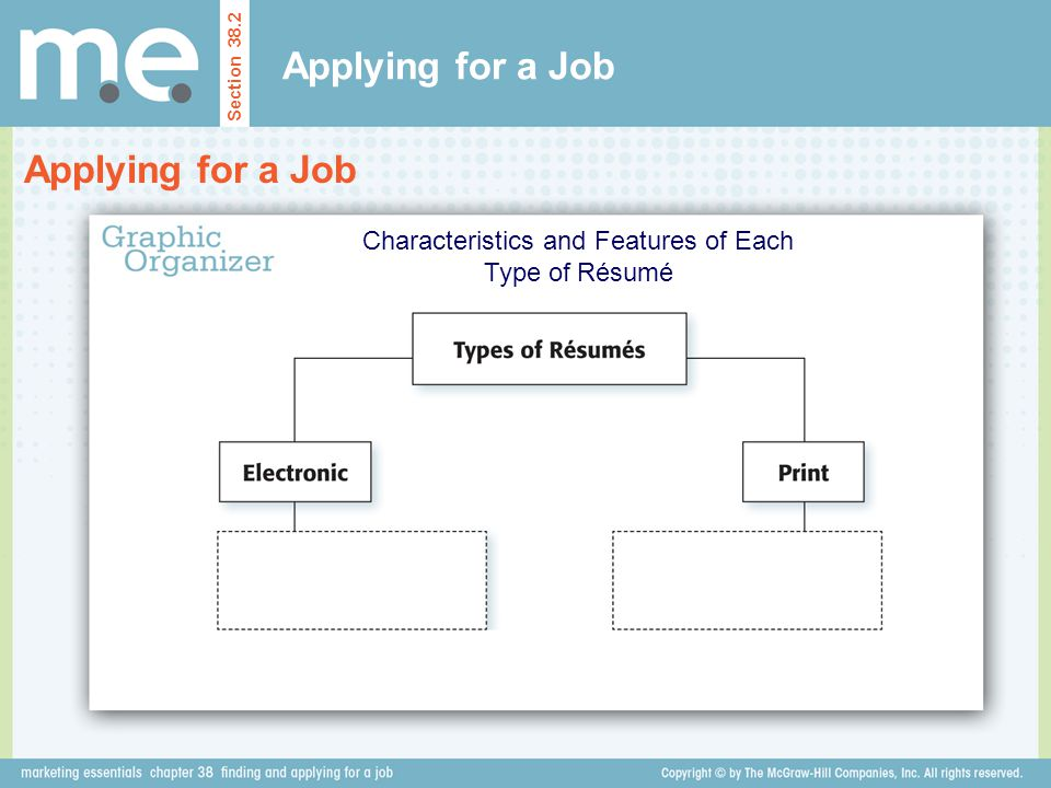 Applying for a Job Section 38.2 Applying for a Job Characteristics and Features of Each Type of Résumé