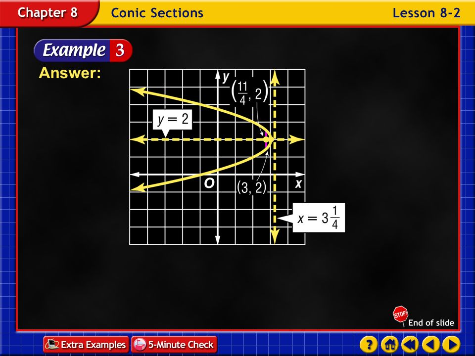Welcome To Interactive Chalkboard Algebra 2 Interactive Chalkboard