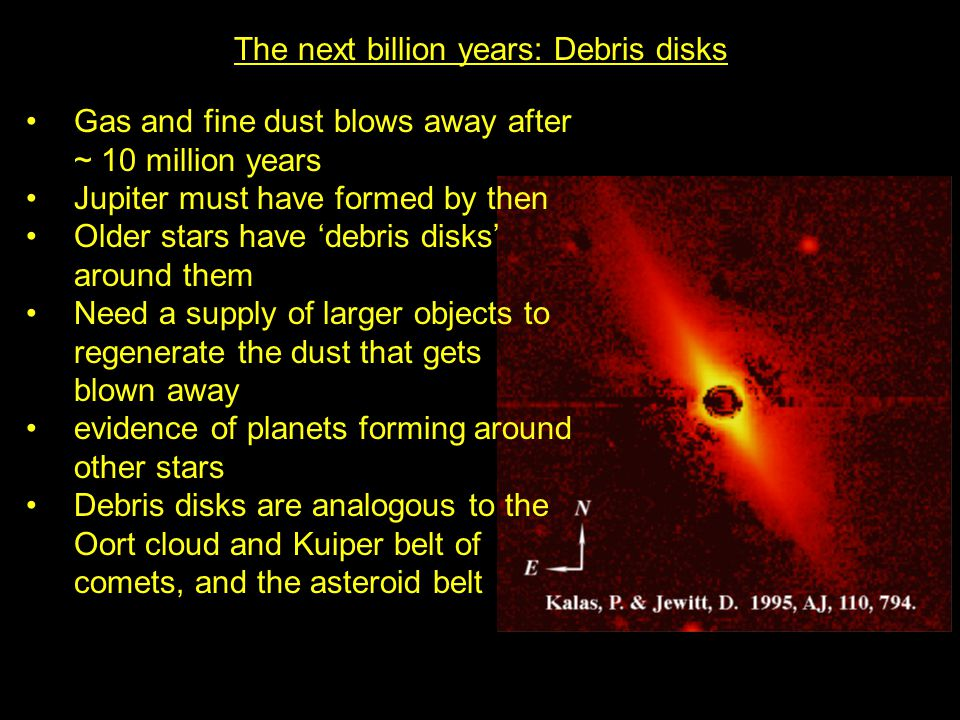 The next billion years: Debris disks Gas and fine dust blows away after ~ 10 million years Jupiter must have formed by then Older stars have 'debris disks' around them Need a supply of larger objects to regenerate the dust that gets blown away evidence of planets forming around other stars Debris disks are analogous to the Oort cloud and Kuiper belt of comets, and the asteroid belt