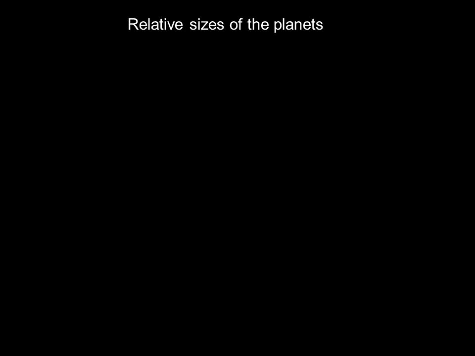 Relative sizes of the planets