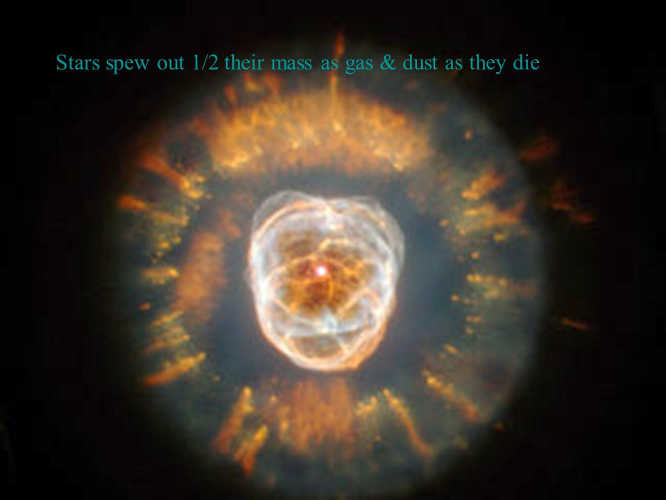Stars spew out 1/2 their mass as gas & dust as they die