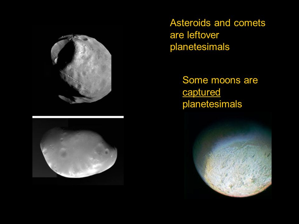 Asteroids and comets are leftover planetesimals Some moons are captured planetesimals