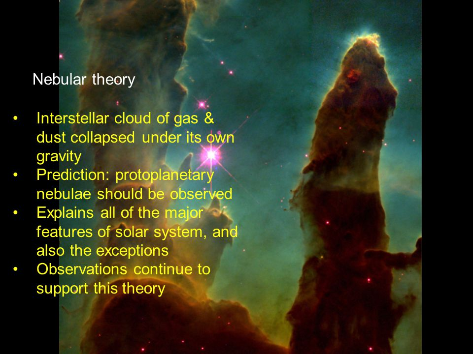Interstellar cloud of gas & dust collapsed under its own gravity Prediction: protoplanetary nebulae should be observed Explains all of the major features of solar system, and also the exceptions Observations continue to support this theory Nebular theory