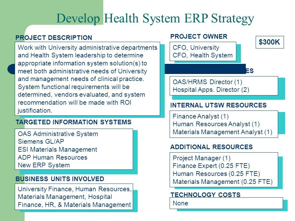 The DIY Information Technology Strategic Plan Kirk Kirksey