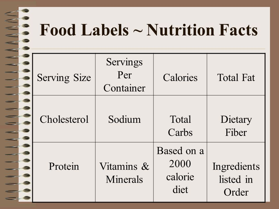Food Labels ~ Nutrition Facts Serving Size Servings Per Container CaloriesTotal Fat CholesterolSodiumTotal Carbs Dietary Fiber ProteinVitamins & Minerals Based on a 2000 calorie diet Ingredients listed in Order