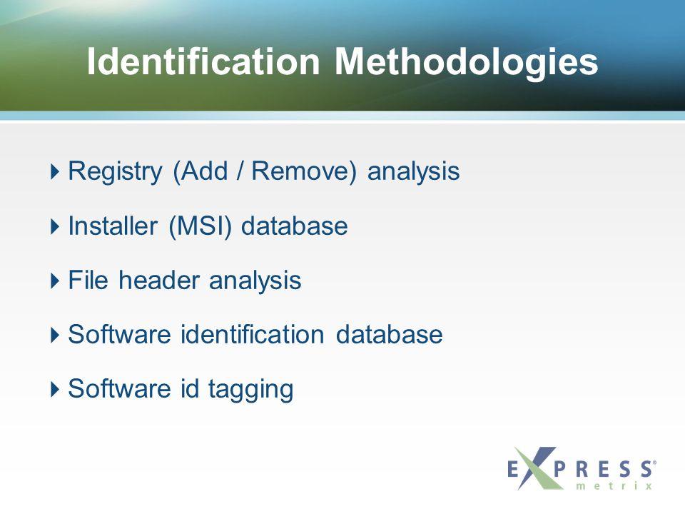 Software Identification Understanding the Methodologies (And
