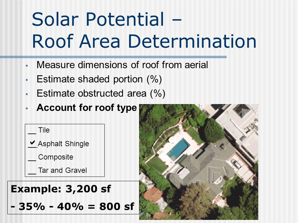 Solar Potential – Roof Area Determination Measure dimensions of roof from aerial Estimate shaded portion (%) Estimate obstructed area (%) 40%