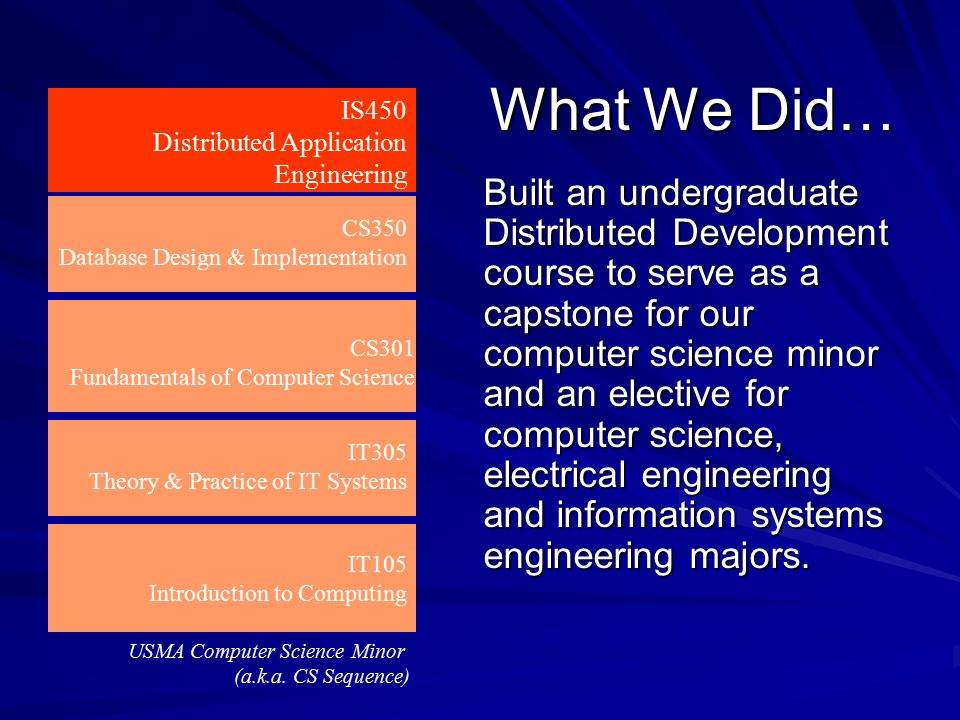What We Did… Built an undergraduate Distributed Development course to serve as a capstone for our computer science minor and an elective for computer science, electrical engineering and information systems engineering majors.