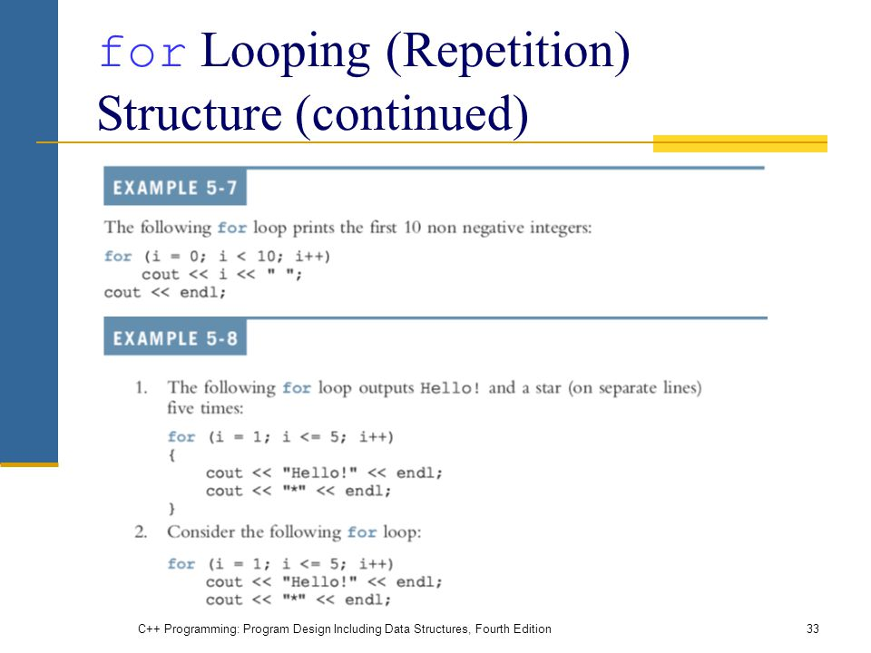 C++ Programming: Program Design Including Data Structures, Fourth Edition33 for Looping (Repetition) Structure (continued)