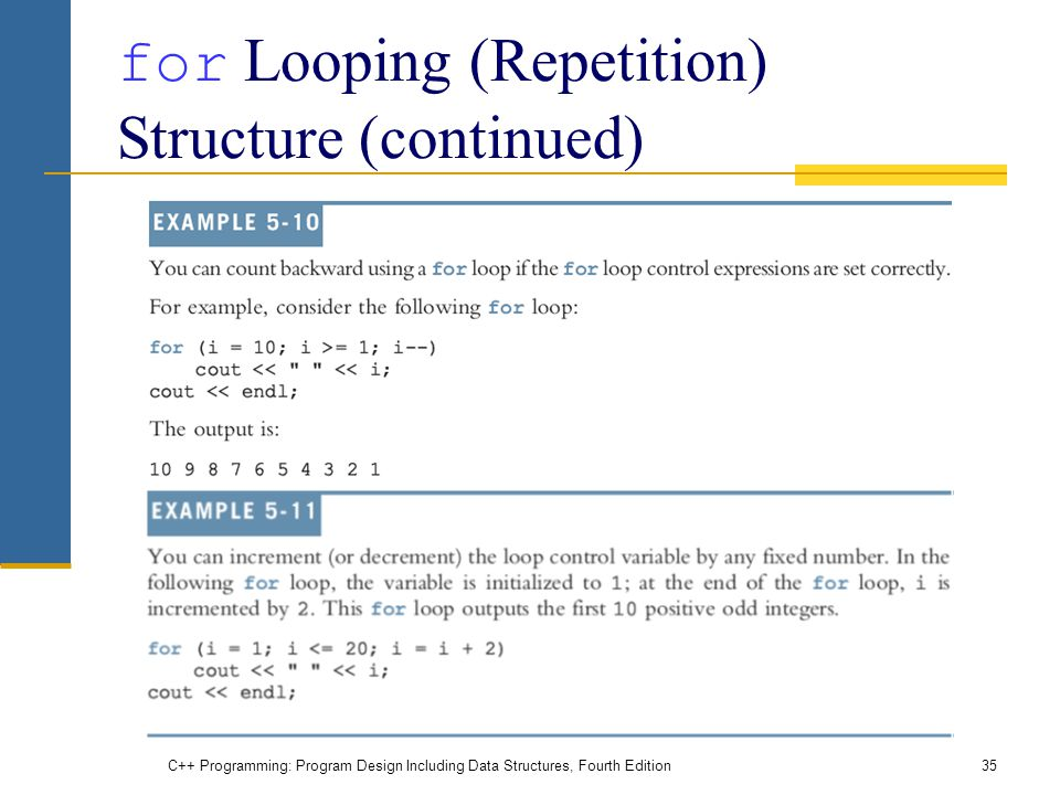 C++ Programming: Program Design Including Data Structures, Fourth Edition35 for Looping (Repetition) Structure (continued)