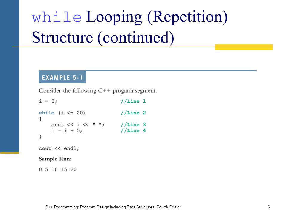 C++ Programming: Program Design Including Data Structures, Fourth Edition6 while Looping (Repetition) Structure (continued)