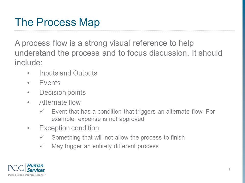 The Process Map A process flow is a strong visual reference to help understand the process and to focus discussion.