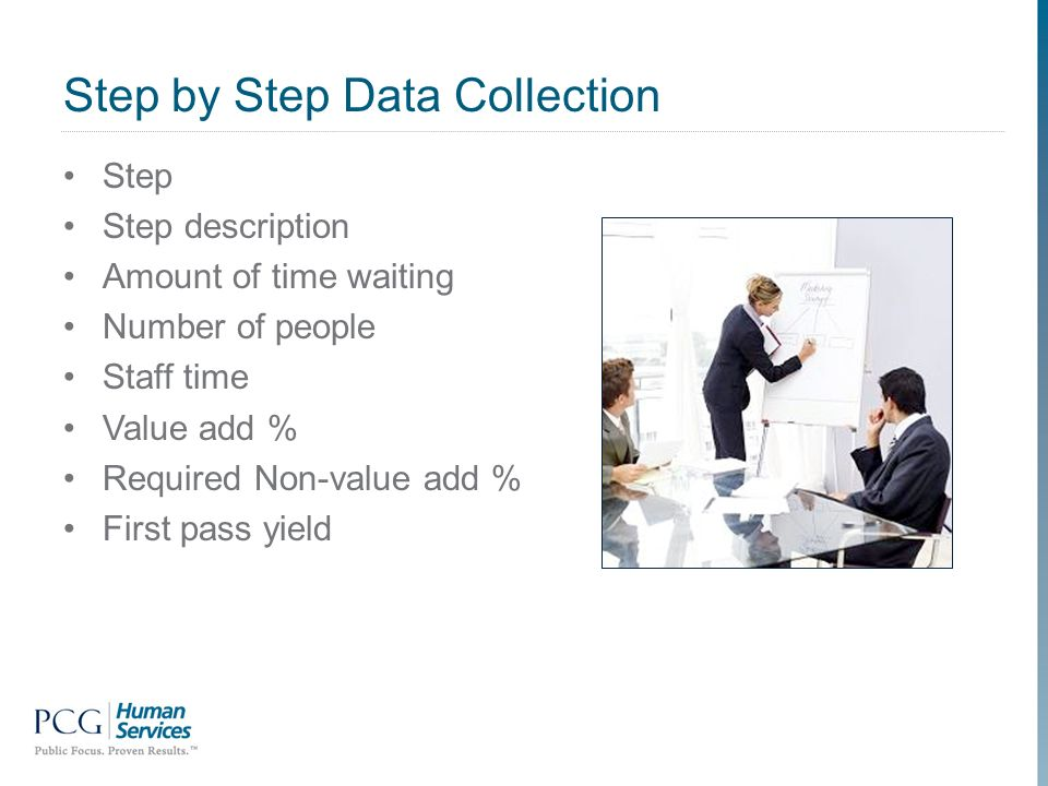 Step by Step Data Collection Step Step description Amount of time waiting Number of people Staff time Value add % Required Non-value add % First pass yield