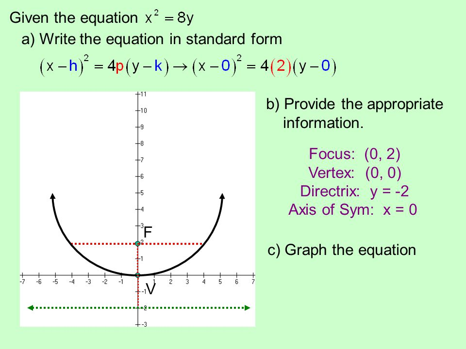 Unit 1 Conic Sections Section 13 The Parabola Calculator