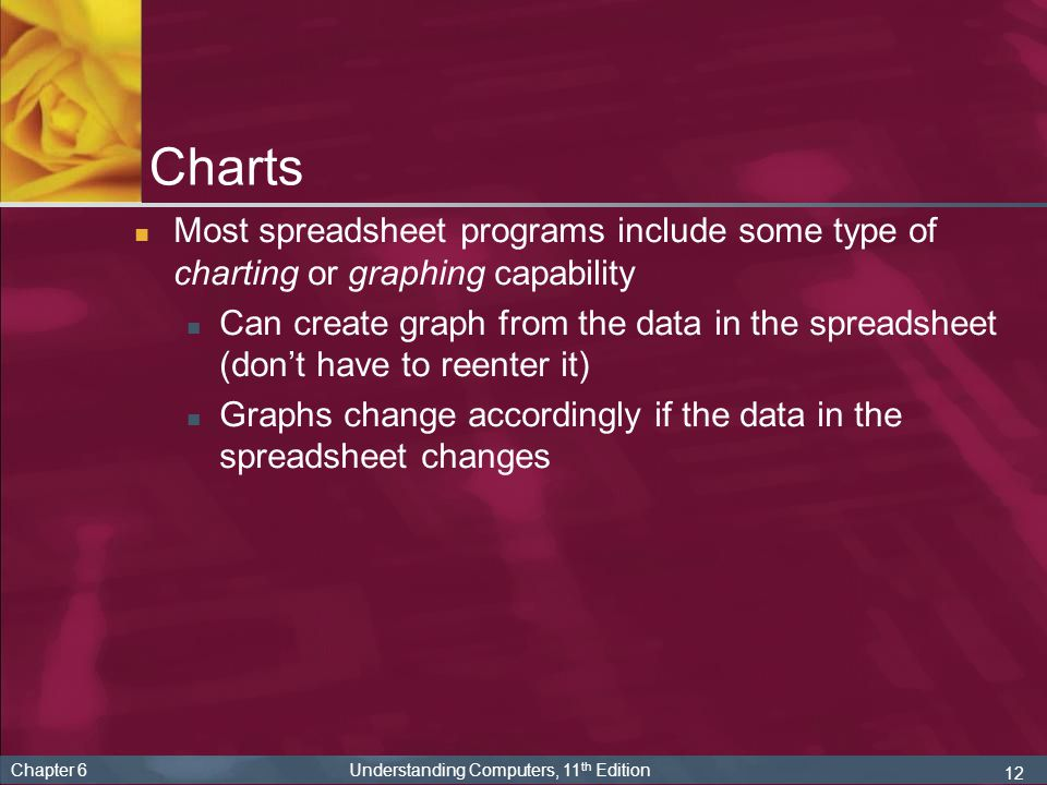 12 Chapter 6 Understanding Computers, 11 th Edition Charts Most spreadsheet programs include some type of charting or graphing capability Can create graph from the data in the spreadsheet (don't have to reenter it) Graphs change accordingly if the data in the spreadsheet changes