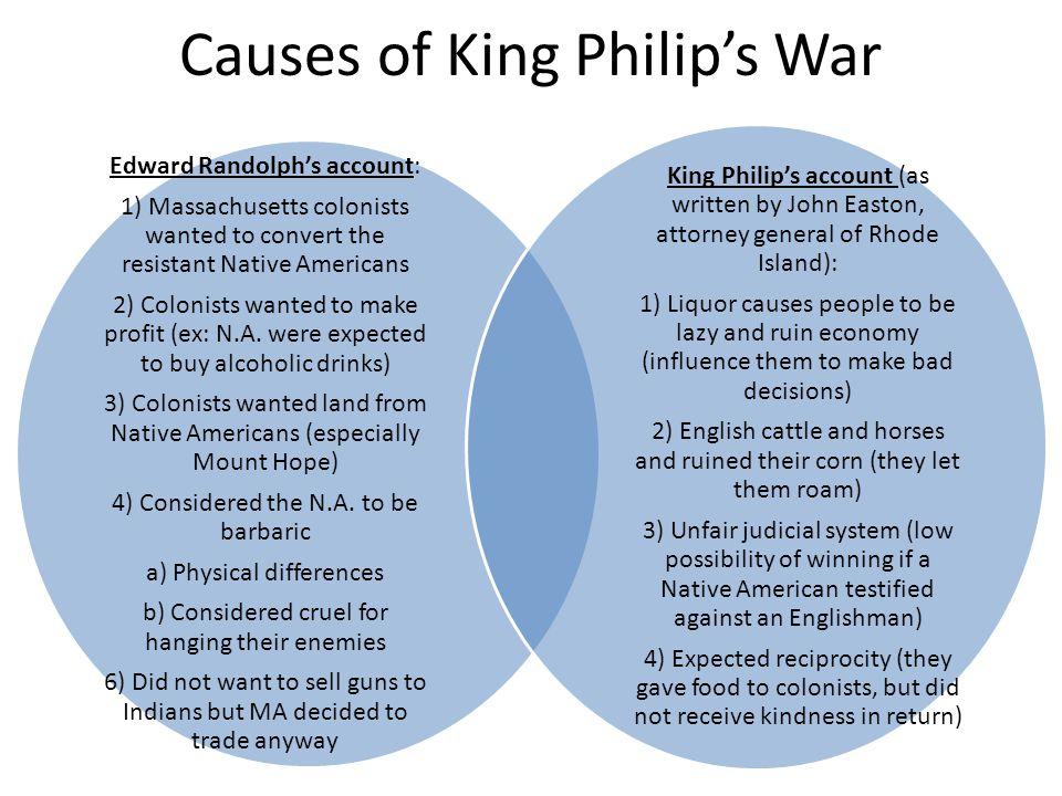 what was the cause of king philips war