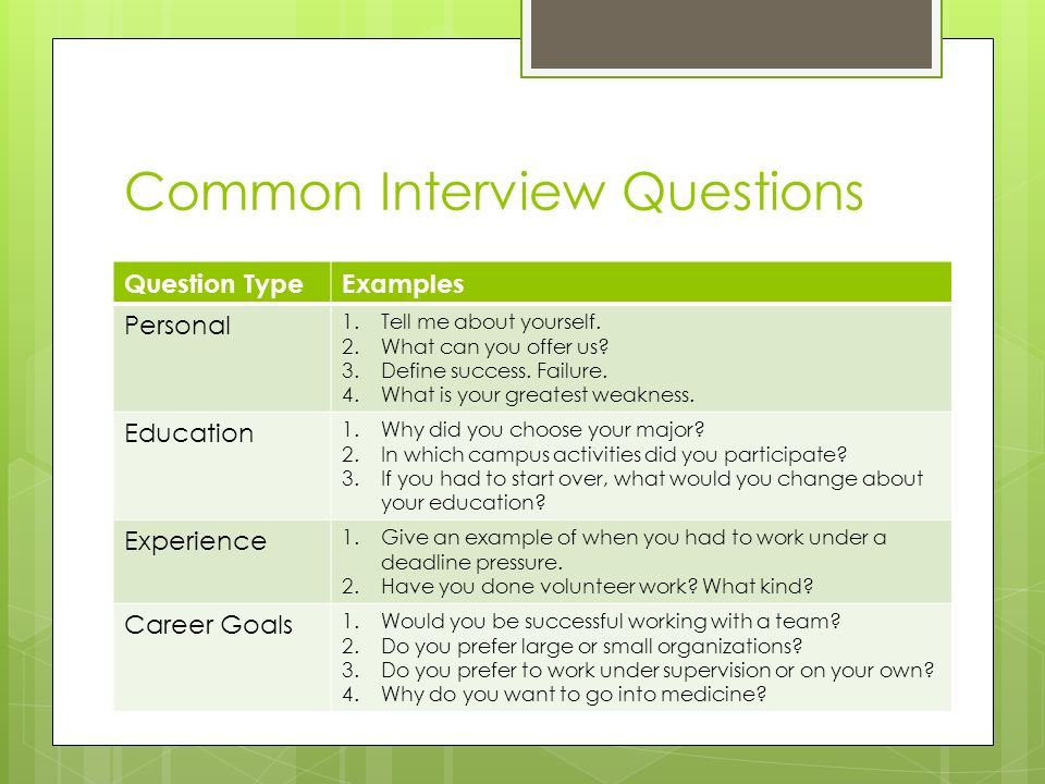 Common Interview Questions Question TypeExamples Personal 1.Tell me about yourself.