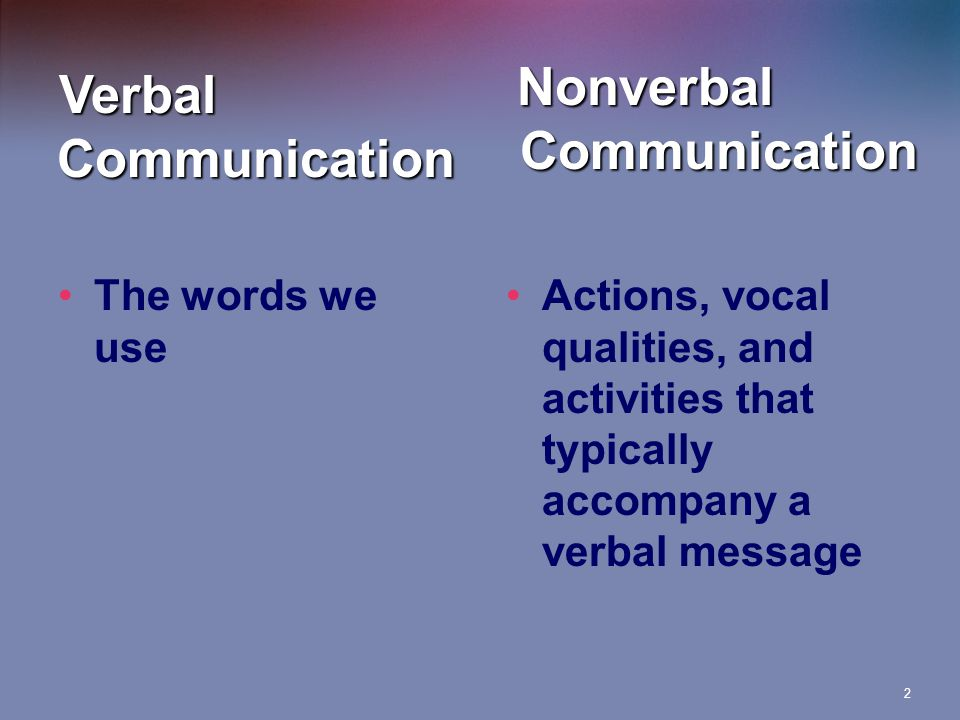 2 The words we use Actions, vocal qualities, and activities that typically accompany a verbal message Verbal Communication Communication Nonverbal