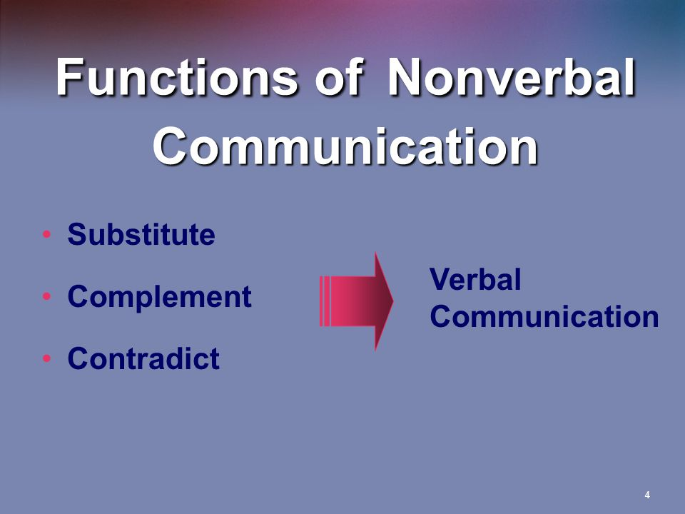 4 Functions of Nonverbal Communication Substitute Complement Contradict Verbal Communication