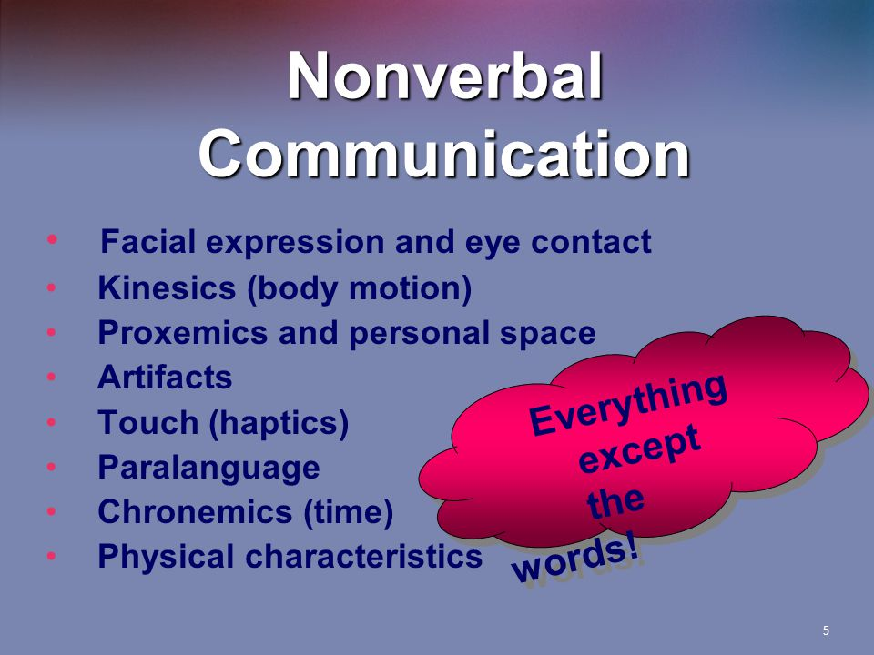 5 Nonverbal Communication Facial expression and eye contact Kinesics (body motion) Proxemics and personal space Artifacts Touch (haptics) Paralanguage Chronemics (time) Physical characteristics Everything except the words.