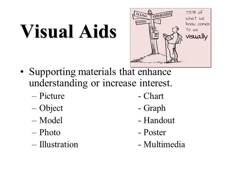 Visual Aids Supporting materials that enhance understanding or increase interest.