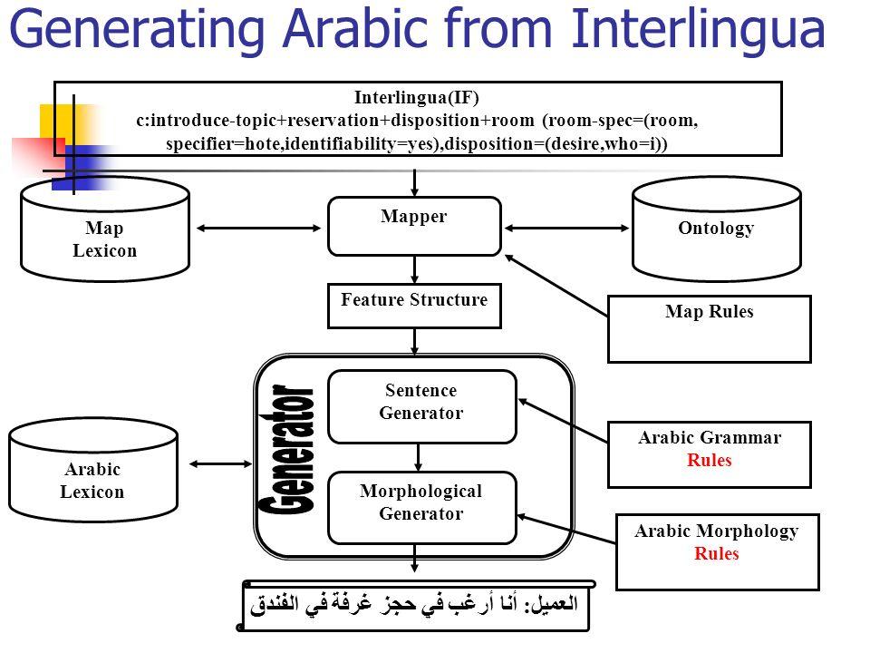 CITALA Morroco Rule-based approach in Arabic NLP: Tools