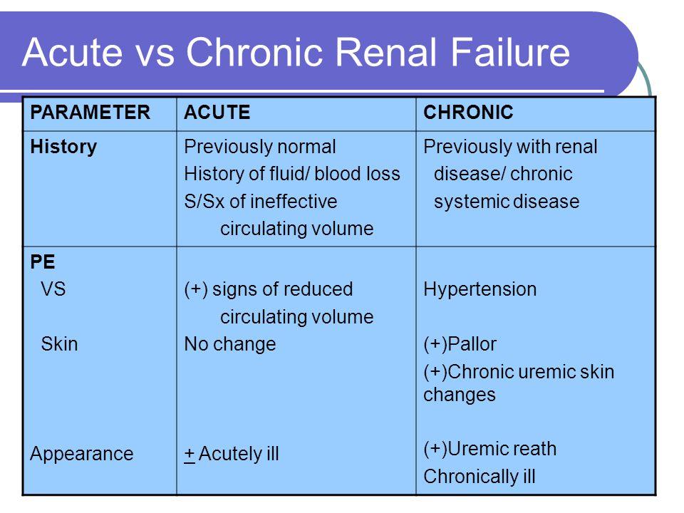 Approach To Azotemic Patients Florencio J Pine M D Ppt Download
