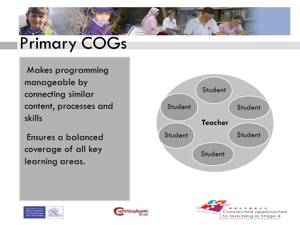 Primary COGs Makes programming manageable by connecting similar content, processes and skills Ensures a balanced coverage of all key learning areas.