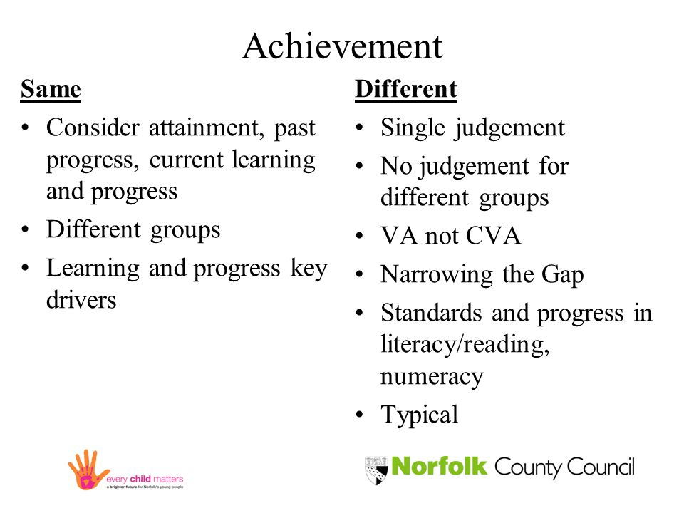 Achievement Same Consider attainment, past progress, current learning and progress Different groups Learning and progress key drivers Different Single judgement No judgement for different groups VA not CVA Narrowing the Gap Standards and progress in literacy/reading, numeracy Typical
