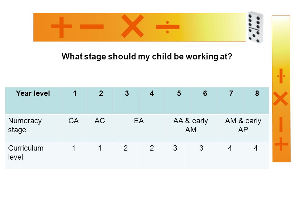 What stage should my child be working at.