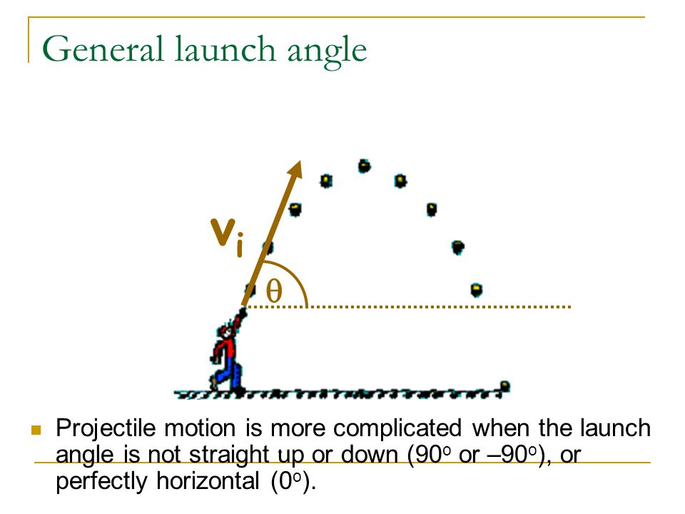 General launch angle  vivi Projectile motion is more complicated when the launch angle is not straight up or down (90 o or –90 o ), or perfectly horizontal (0 o ).
