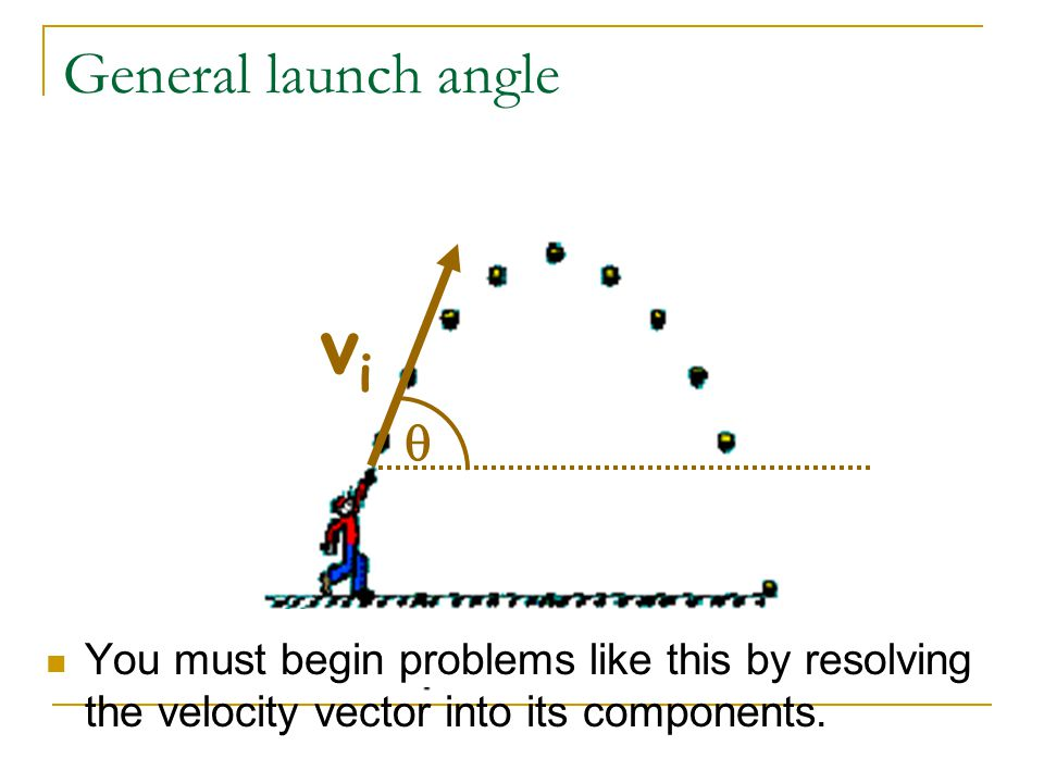 General launch angle  vivi You must begin problems like this by resolving the velocity vector into its components.
