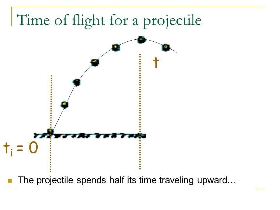 t i = 0 t Time of flight for a projectile The projectile spends half its time traveling upward…