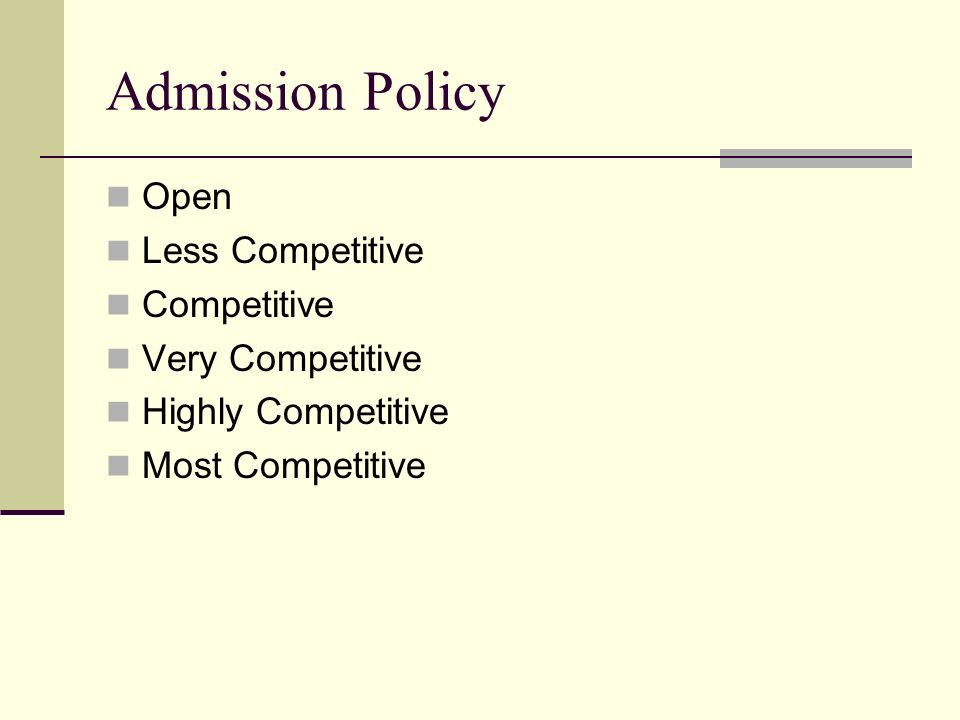 Admission Policy Open Less Competitive Competitive Very Competitive Highly Competitive Most Competitive