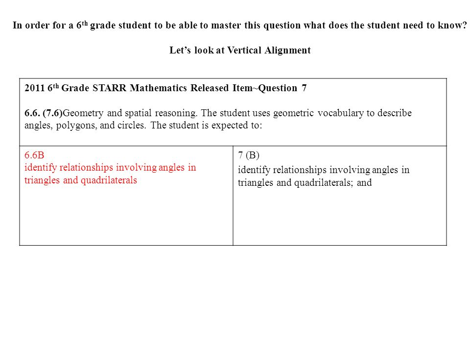 th Grade STARR Mathematics Released Item~Question