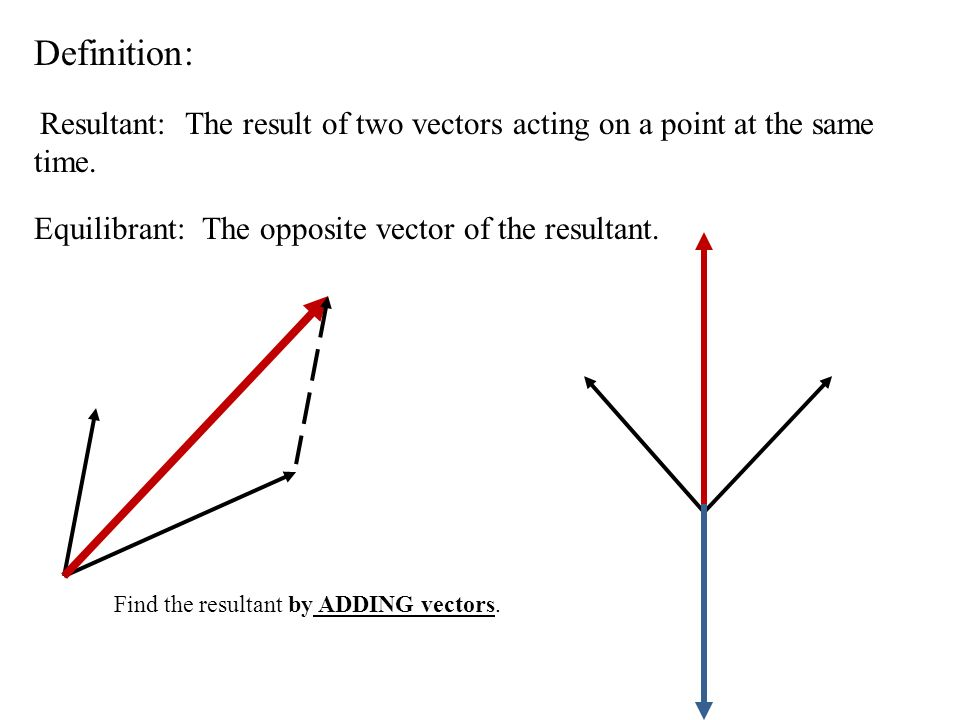 Definition: Resultant: The result of two vectors acting on a point at the same time.