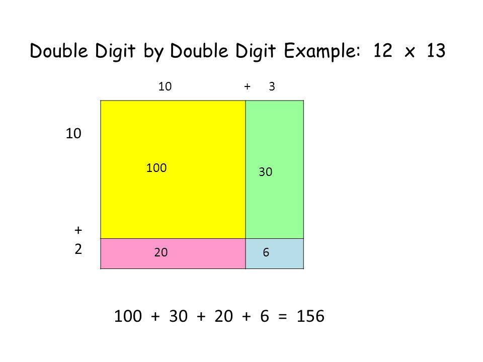Double Digit by Double Digit Example: 12 x = 156