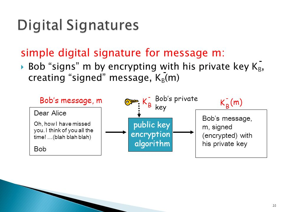 simple digital signature for message m:  Bob signs m by encrypting with his private key K B, creating signed message, K B (m) Dear Alice Oh, how I have missed you.