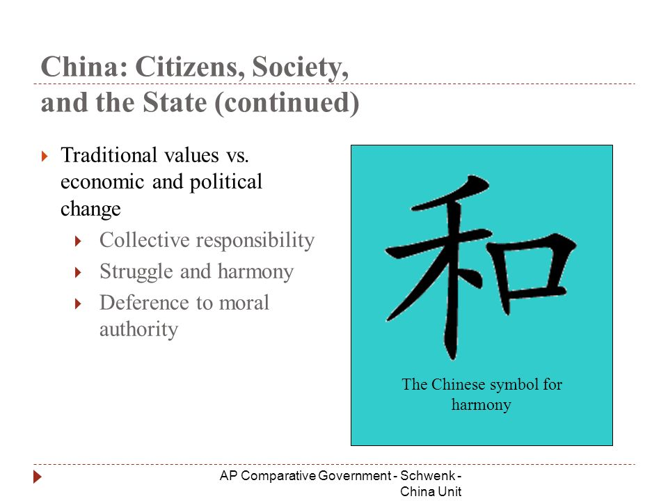 Symbol For Responsibility Image Collections Meaning Of This Symbol