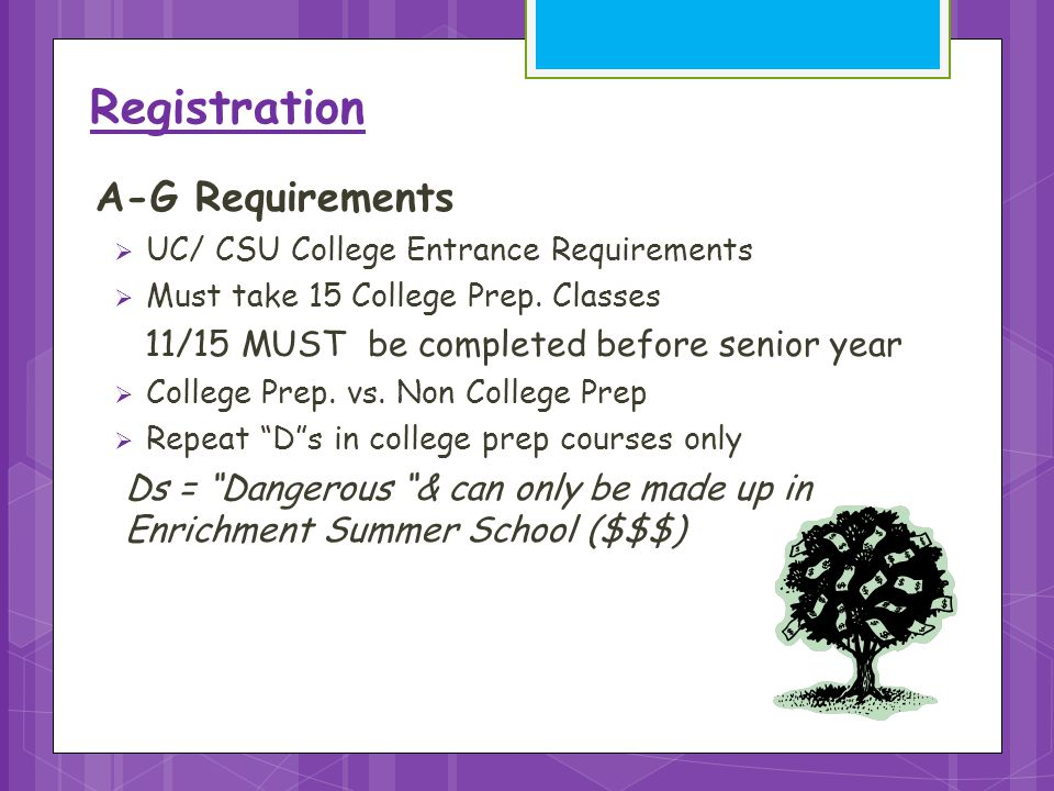 Registration A-G Requirements  UC/ CSU College Entrance Requirements  Must take 15 College Prep.