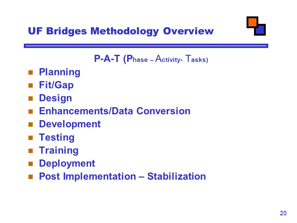 20 UF Bridges Methodology Overview P-A-T (P hase – A ctivity- T asks) Planning Fit/Gap Design Enhancements/Data Conversion Development Testing Training Deployment Post Implementation – Stabilization