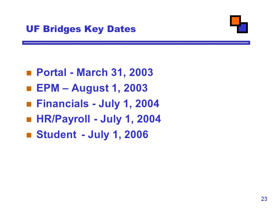23 UF Bridges Key Dates Portal - March 31, 2003 EPM – August 1, 2003 Financials - July 1, 2004 HR/Payroll - July 1, 2004 Student- July 1, 2006
