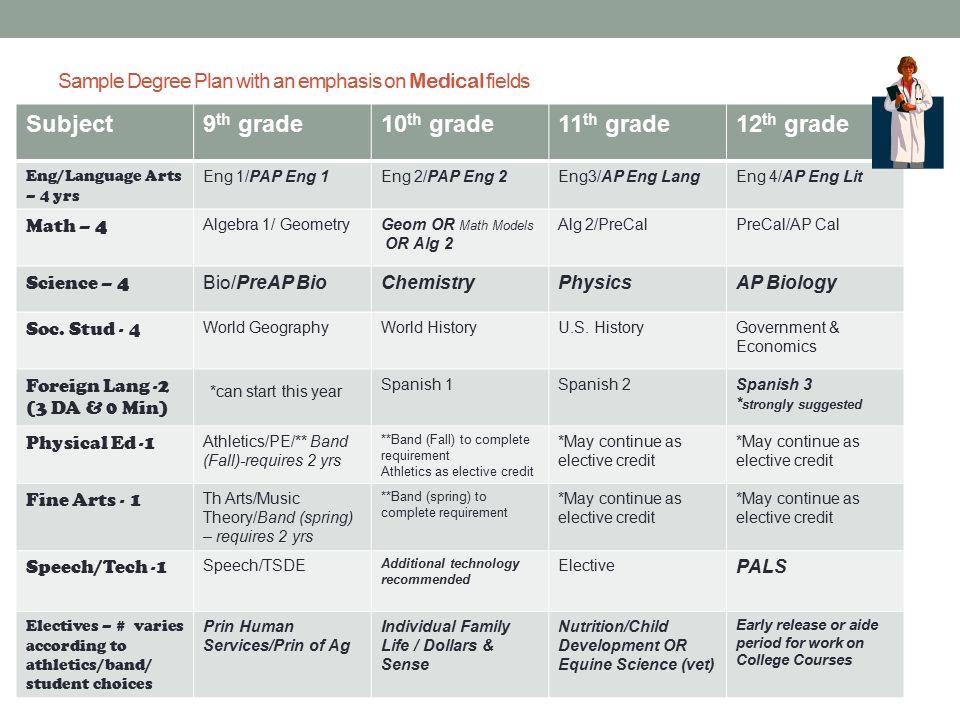 Sample degree map for b. S. Applied mathematics: statistics.