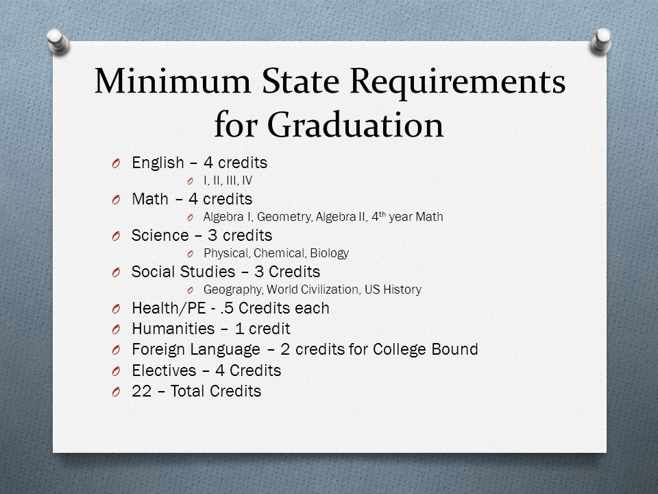 Minimum State Requirements for Graduation O English – 4 credits O I, II, III, IV O Math – 4 credits O Algebra I, Geometry, Algebra II, 4 th year Math O Science – 3 credits O Physical, Chemical, Biology O Social Studies – 3 Credits O Geography, World Civilization, US History O Health/PE -.5 Credits each O Humanities – 1 credit O Foreign Language – 2 credits for College Bound O Electives – 4 Credits O 22 – Total Credits