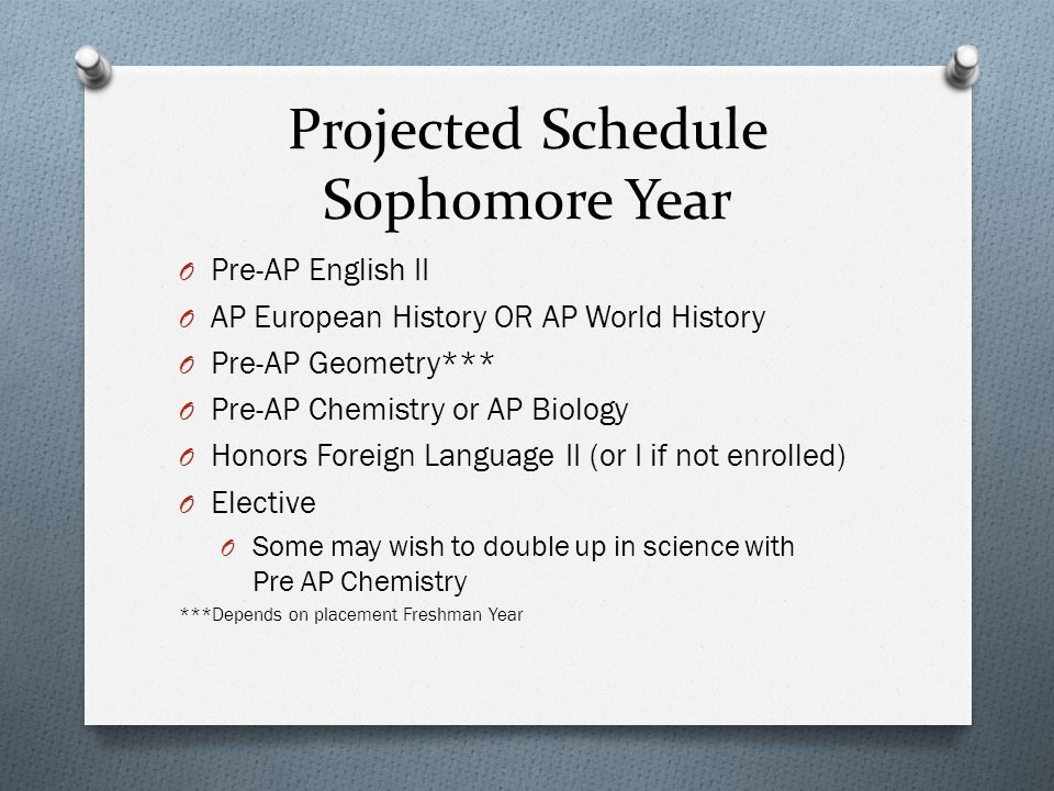 Projected Schedule Sophomore Year O Pre-AP English II O AP European History OR AP World History O Pre-AP Geometry*** O Pre-AP Chemistry or AP Biology O Honors Foreign Language II (or I if not enrolled) O Elective O Some may wish to double up in science with Pre AP Chemistry ***Depends on placement Freshman Year