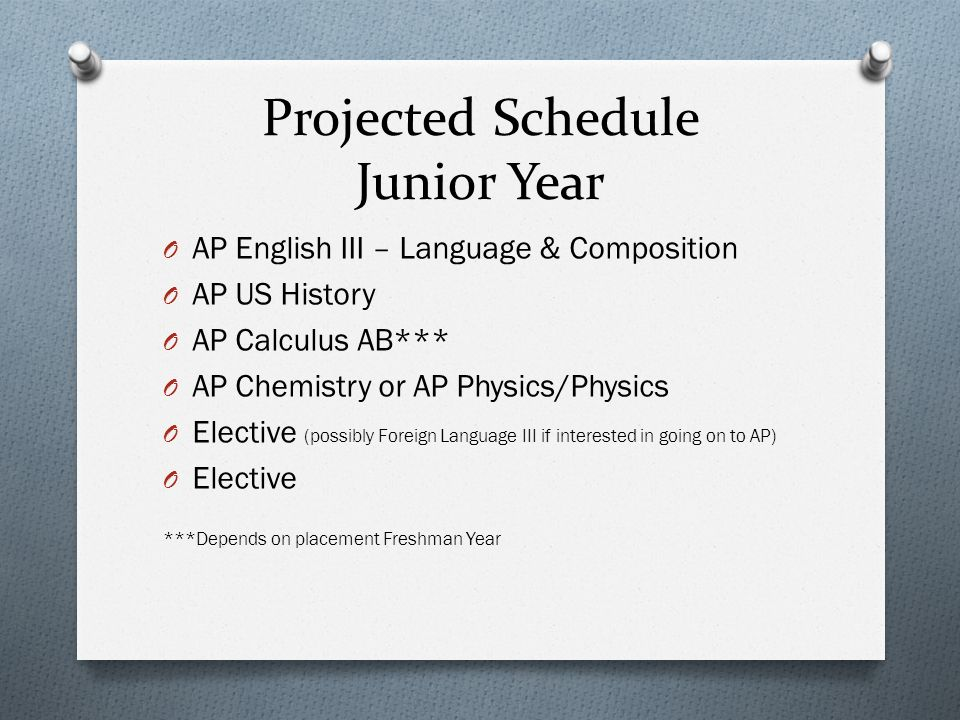 Projected Schedule Junior Year O AP English III – Language & Composition O AP US History O AP Calculus AB*** O AP Chemistry or AP Physics/Physics O Elective (possibly Foreign Language III if interested in going on to AP) O Elective ***Depends on placement Freshman Year