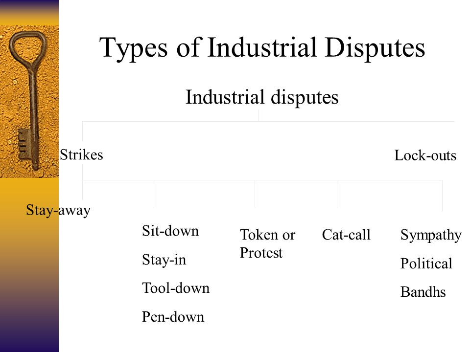types of industrial disputes ppt