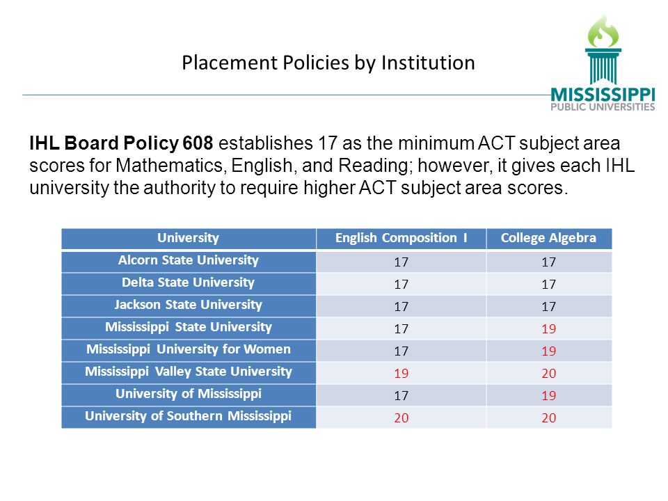 Placement Policies by Institution UniversityEnglish Composition ICollege Algebra Alcorn State University 17 Delta State University 17 Jackson State University 17 Mississippi State University 1719 Mississippi University for Women 1719 Mississippi Valley State University 1920 University of Mississippi 1719 University of Southern Mississippi 20 IHL Board Policy 608 establishes 17 as the minimum ACT subject area scores for Mathematics, English, and Reading; however, it gives each IHL university the authority to require higher ACT subject area scores.