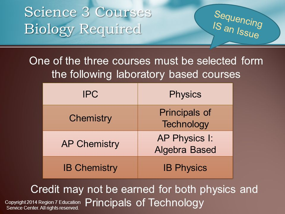 Science 3 Courses Biology Required Science 3 Courses Biology Required Sequencing IS an Issue One of the three courses must be selected form the following laboratory based courses Credit may not be earned for both physics and Principals of Technology Copyright 2014 Region 7 Education Service Center.