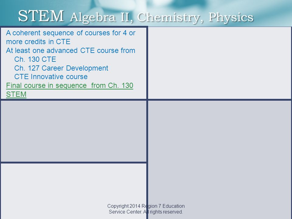 STEM Algebra II, Chemistry, Physics A coherent sequence of courses for 4 or more credits in CTE At least one advanced CTE course from Ch.
